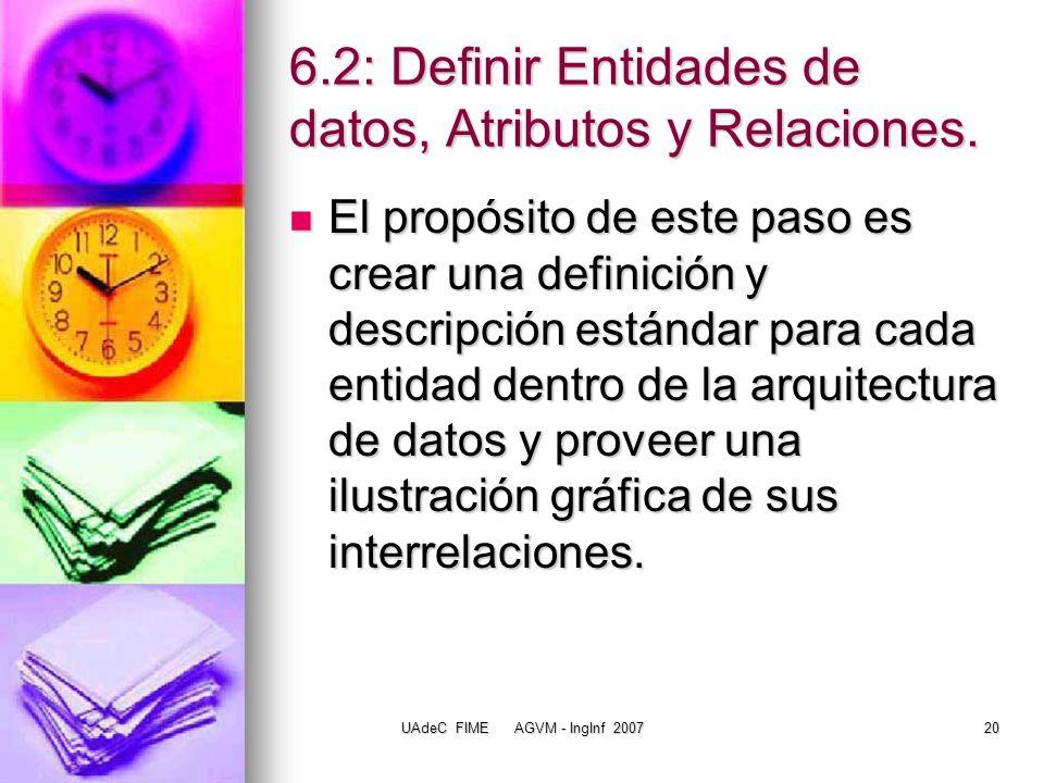 6.2: Definir Entidades de datos, Atributos y Relaciones.