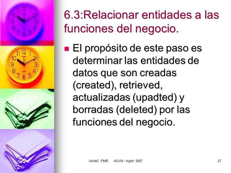 6.3:Relacionar entidades a las funciones del negocio.
