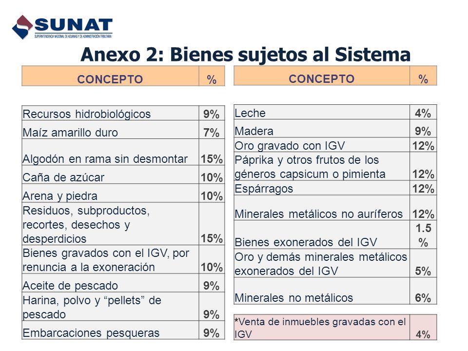 Anexo 2: Bienes sujetos al Sistema