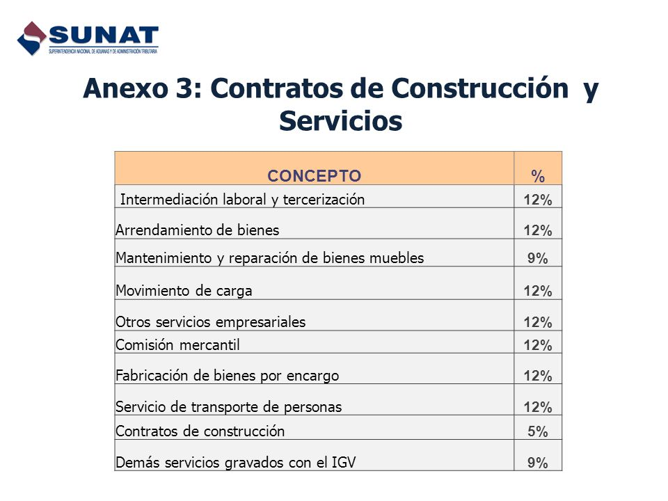 Anexo 3: Contratos de Construcción y Servicios