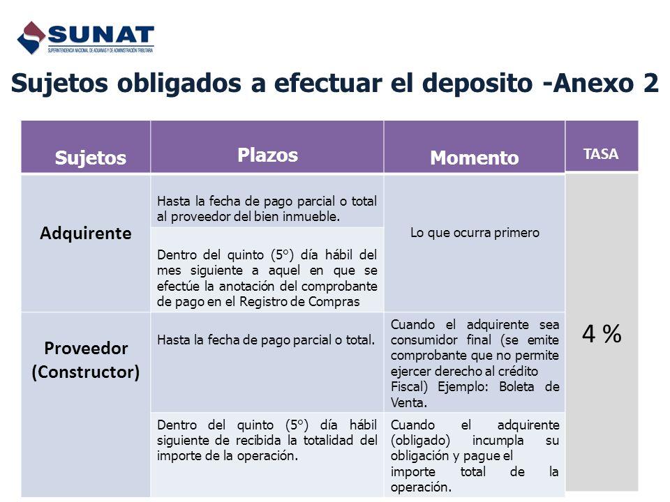 Sujetos obligados a efectuar el deposito -Anexo 2