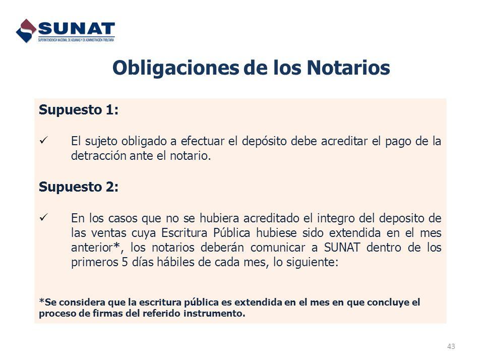 Obligaciones de los Notarios