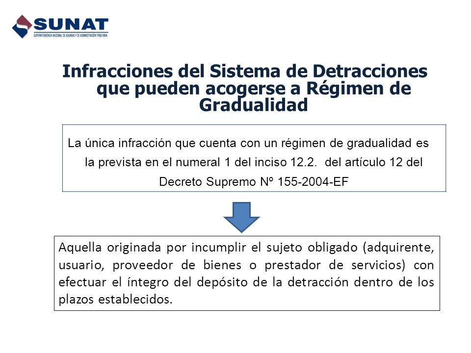 Infracciones del Sistema de Detracciones que pueden acogerse a Régimen de Gradualidad