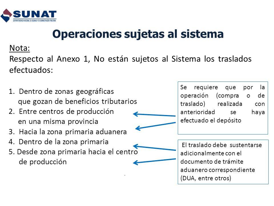 Operaciones sujetas al sistema