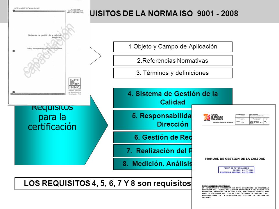 4. REQUISITOS DE LA NORMA ISO