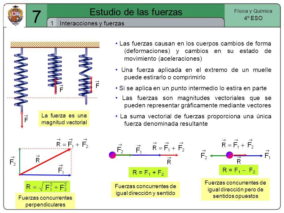 7 Estudio de las fuerzas 1 Interacciones y fuerzas