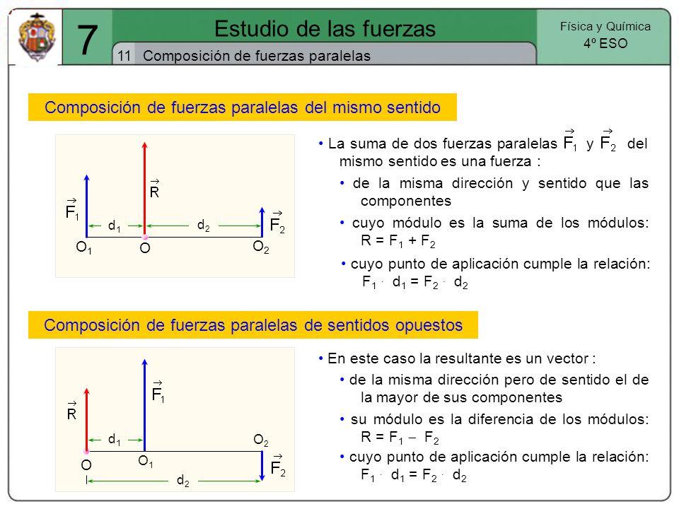 7Estudio de las fuerzas. Física y Química. 4º ESO. 11. Composición de fuerzas paralelas. Composición de fuerzas paralelas del mismo sentido.