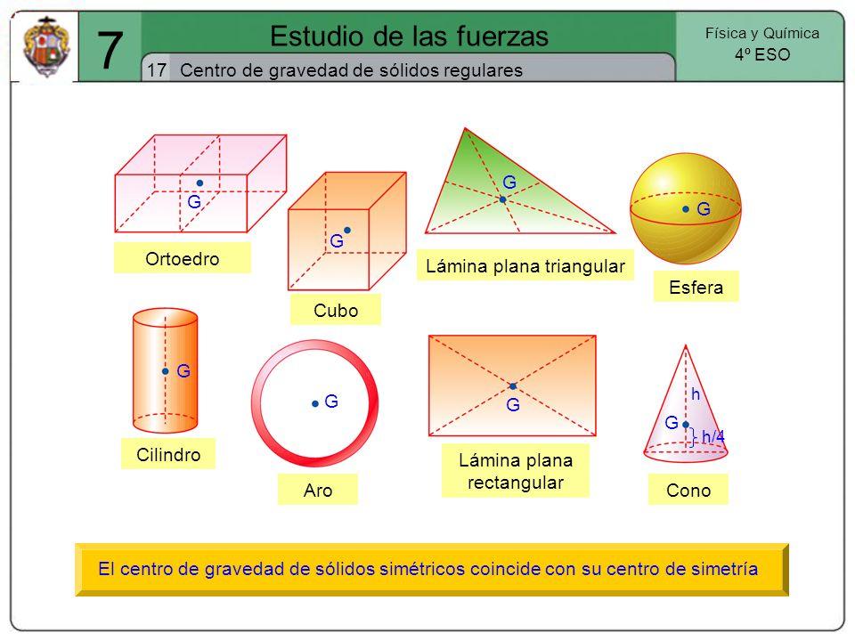 7 Estudio de las fuerzas 177 Centro de gravedad de sólidos regulares