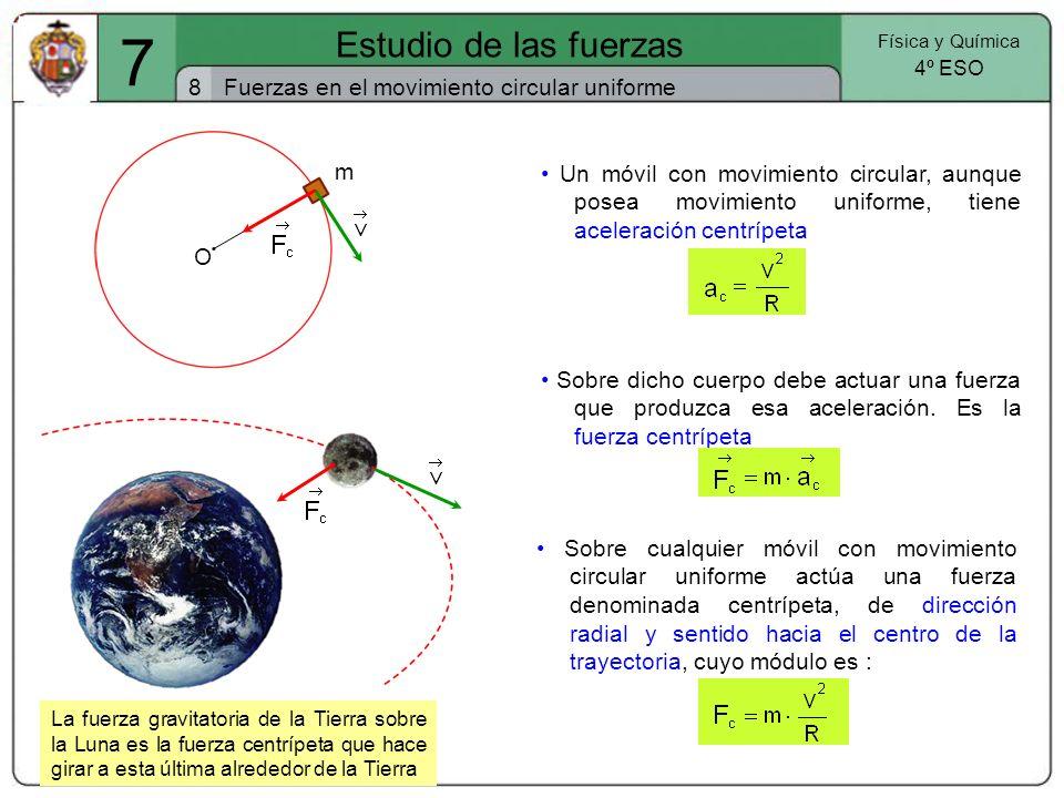 7 Estudio de las fuerzas 8 Fuerzas en el movimiento circular uniforme