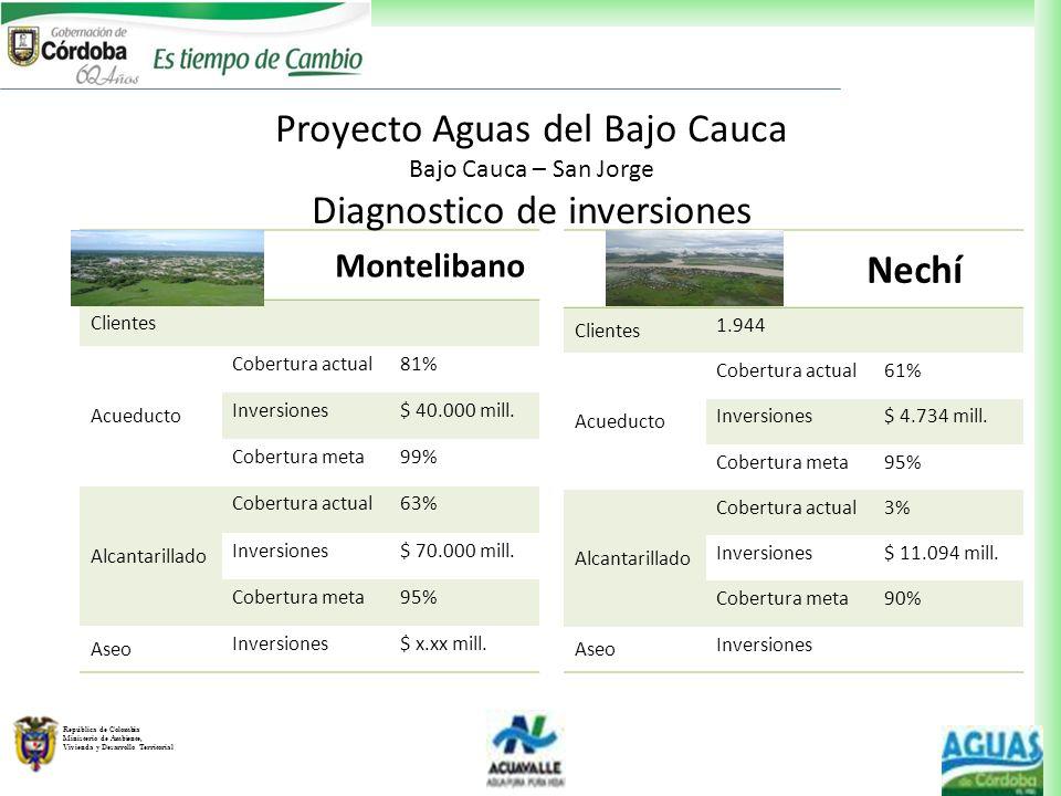 Proyecto Aguas del Bajo Cauca Diagnostico de inversiones Nechí