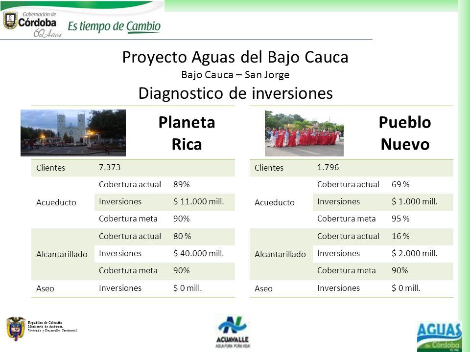Planeta Rica Pueblo Nuevo