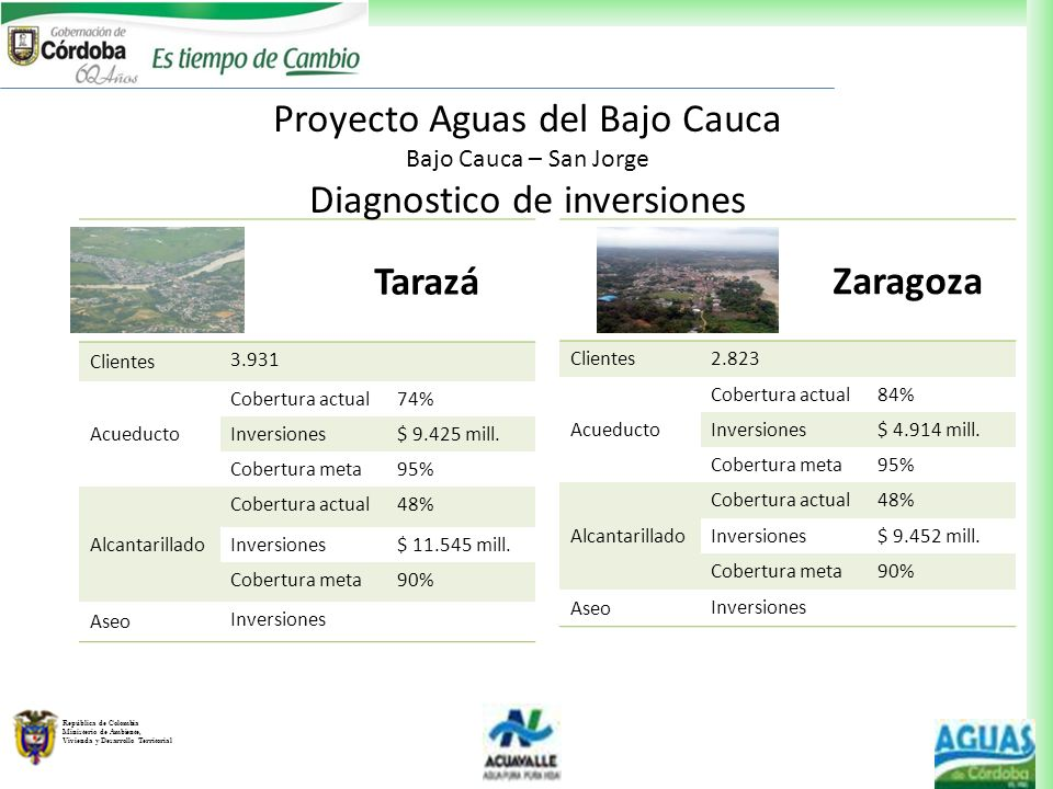 Proyecto Aguas del Bajo Cauca Diagnostico de inversiones Tarazá
