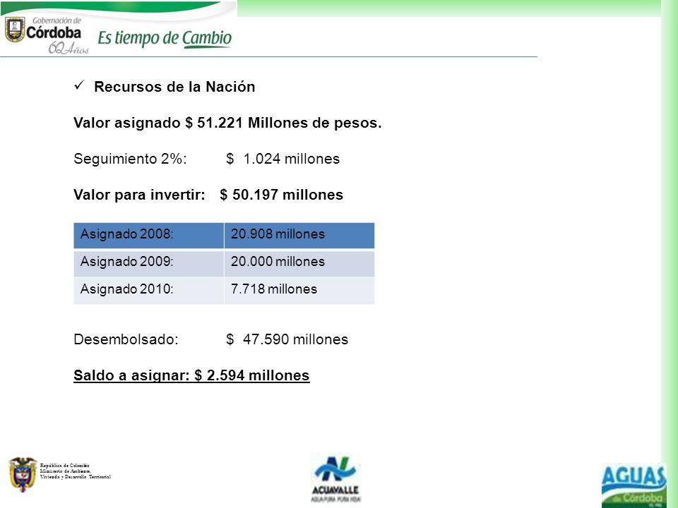 Valor asignado $ 51.221 Millones de pesos.