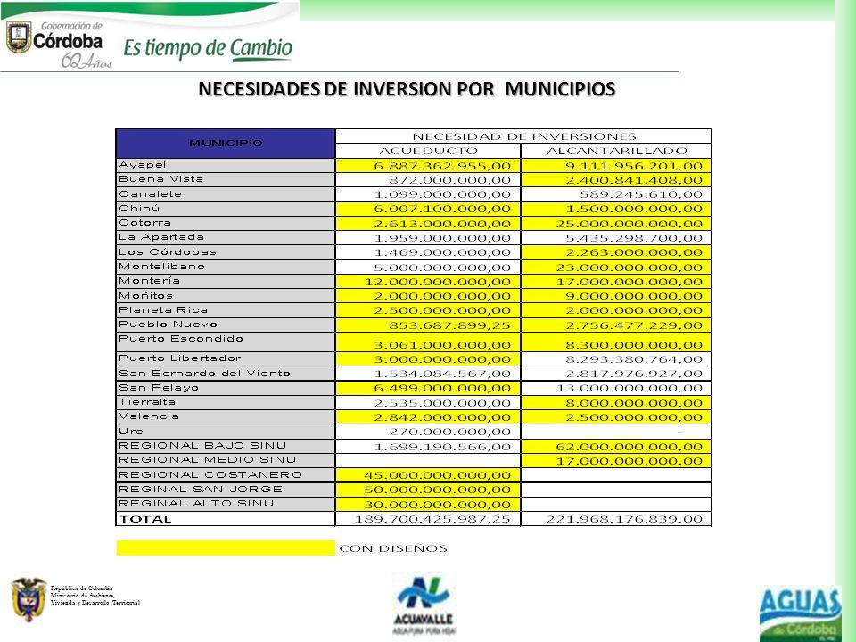NECESIDADES DE INVERSION POR MUNICIPIOS