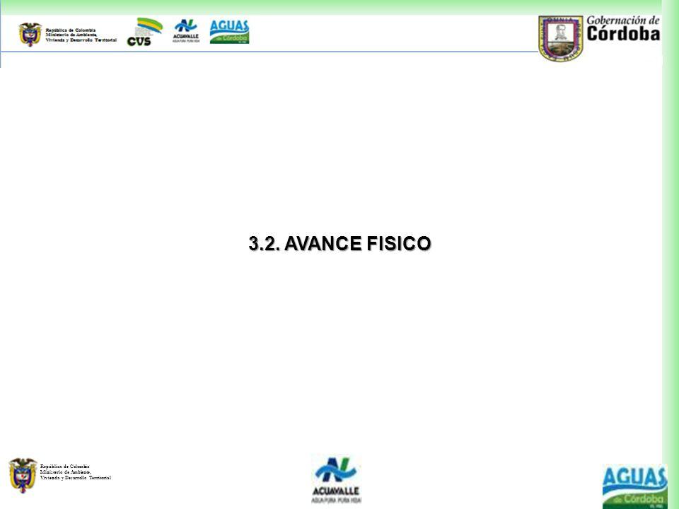 3.2. AVANCE FISICO