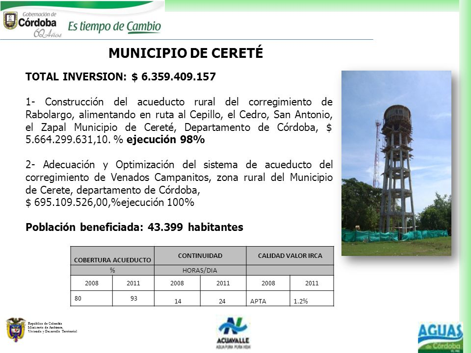 MUNICIPIO DE CERETÉ TOTAL INVERSION: $ 6.359.409.157