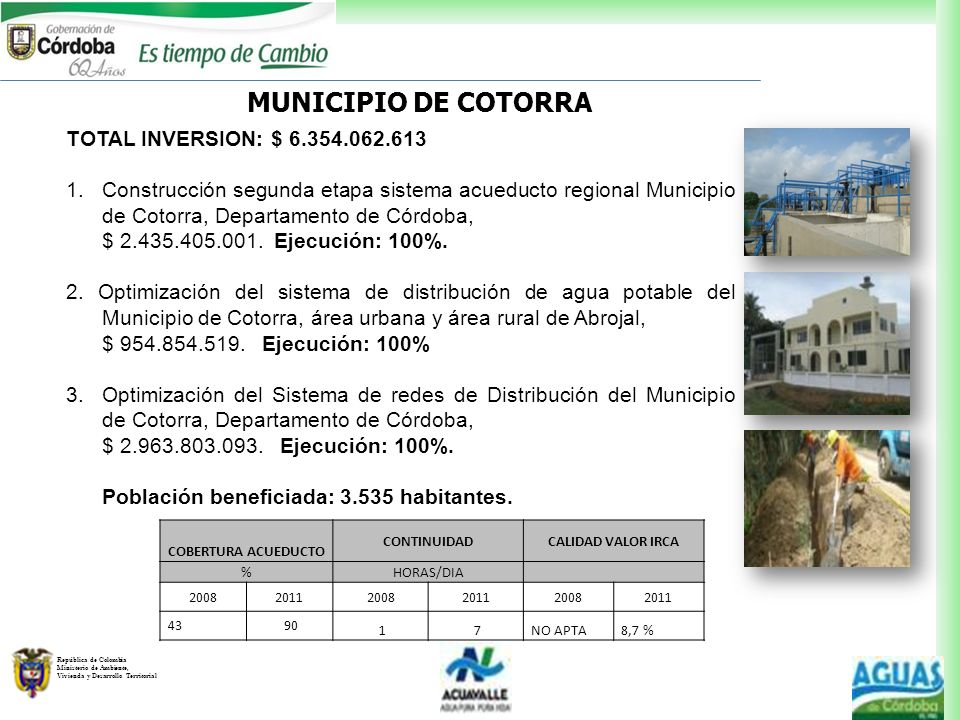 MUNICIPIO DE COTORRA TOTAL INVERSION: $ 6.354.062.613