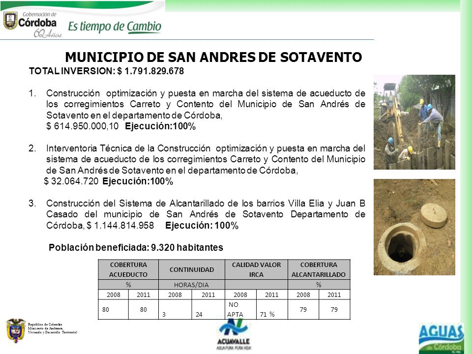 MUNICIPIO DE SAN ANDRES DE SOTAVENTO COBERTURA ALCANTARILLADO