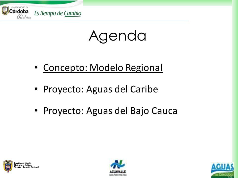 Agenda Concepto: Modelo Regional Proyecto: Aguas del Caribe