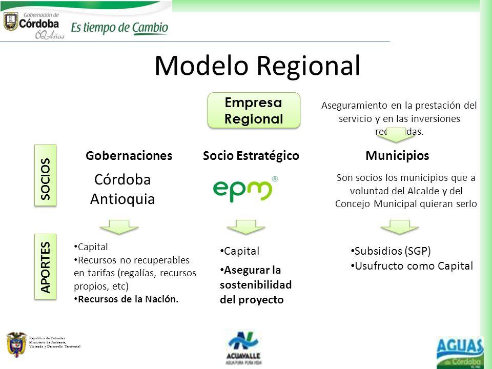 Modelo Regional Córdoba Antioquia Empresa Regional Gobernaciones