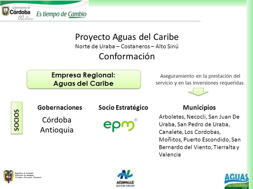 Proyecto Aguas del Caribe Conformación