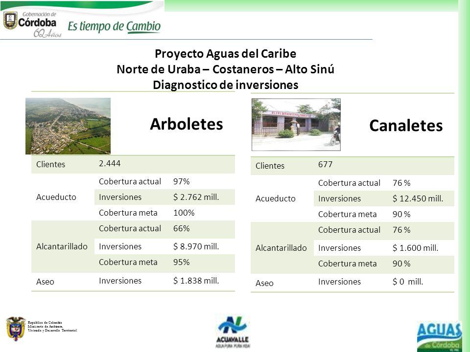 Canaletes Arboletes Proyecto Aguas del Caribe