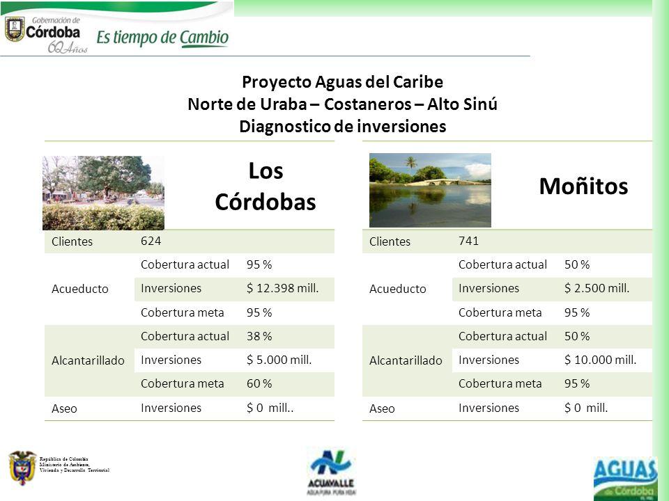 Los Córdobas Moñitos Proyecto Aguas del Caribe