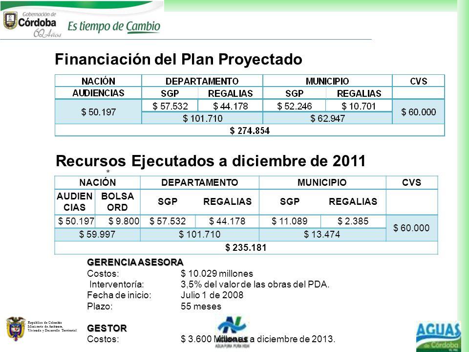 Financiación del Plan Proyectado