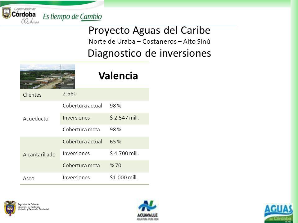 Proyecto Aguas del Caribe Diagnostico de inversiones Valencia
