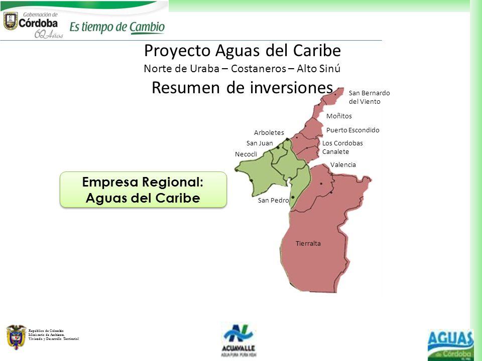 Proyecto Aguas del Caribe Resumen de inversiones