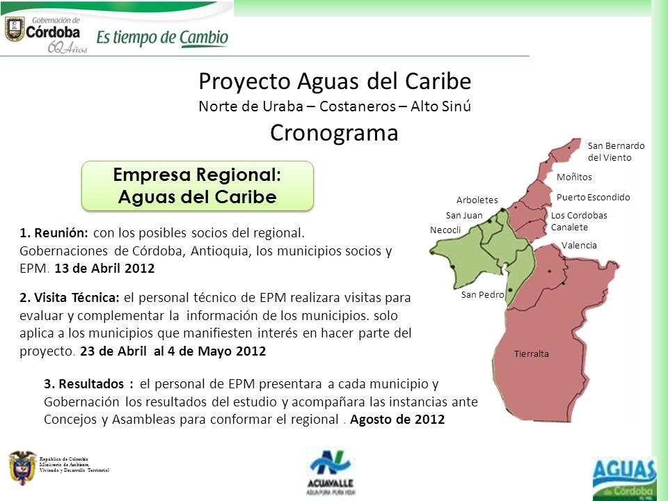 Proyecto Aguas del Caribe Cronograma