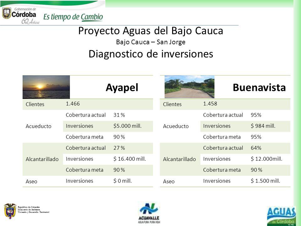 Proyecto Aguas del Bajo Cauca Diagnostico de inversiones Ayapel
