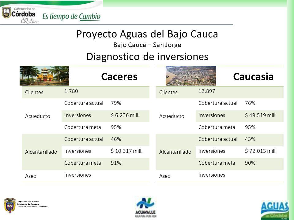 Proyecto Aguas del Bajo Cauca Diagnostico de inversiones Caceres