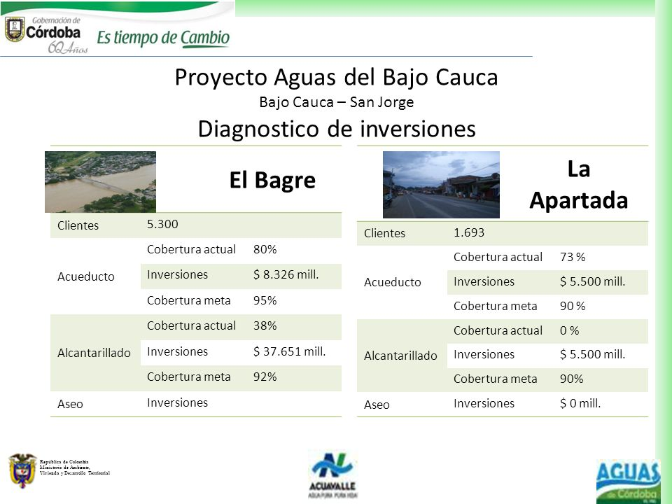 Proyecto Aguas del Bajo Cauca Diagnostico de inversiones El Bagre