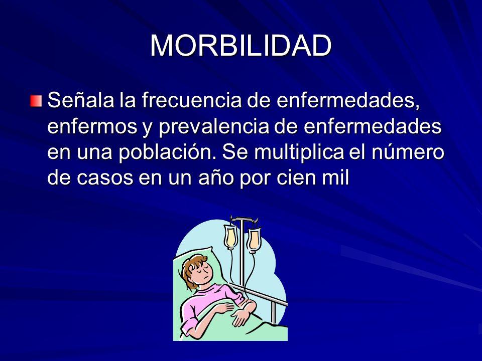 MORBILIDAD