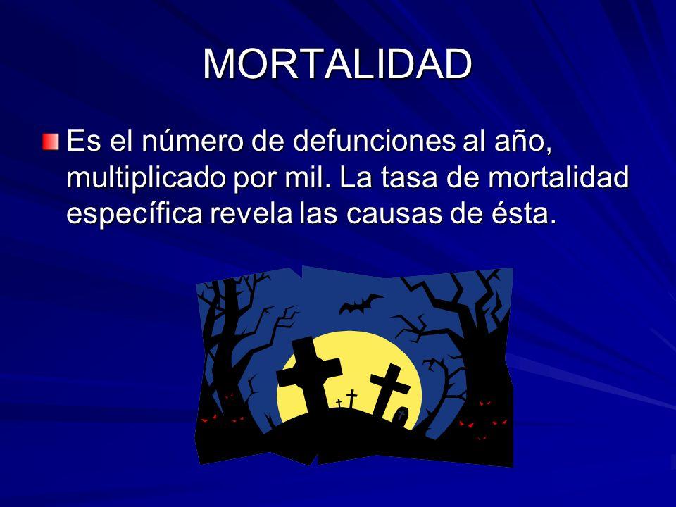 MORTALIDAD Es el número de defunciones al año, multiplicado por mil.