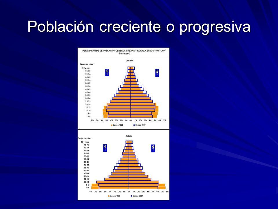 Población creciente o progresiva