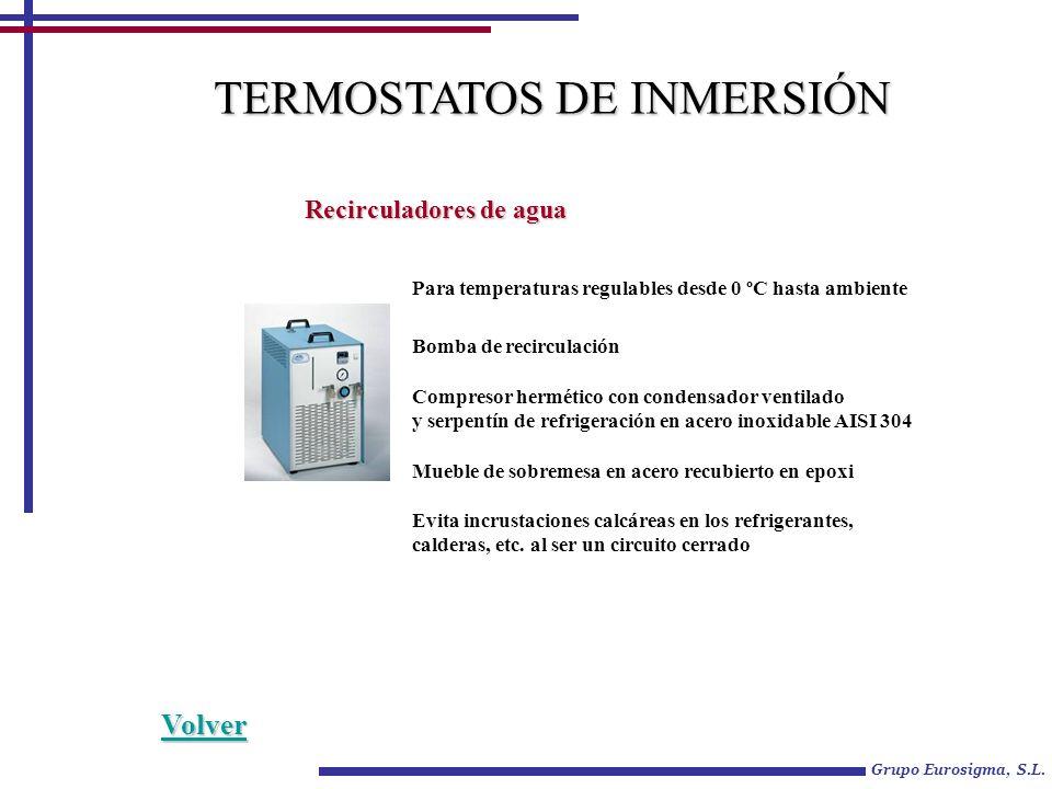 TERMOSTATOS DE INMERSIÓN