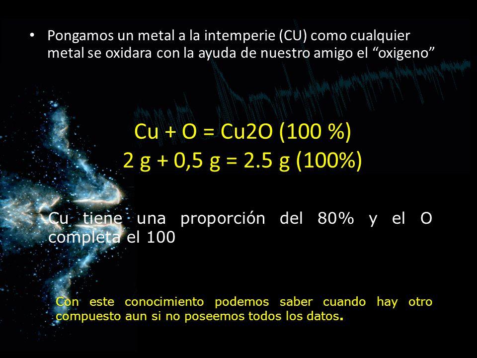 Pongamos un metal a la intemperie (CU) como cualquier metal se oxidara con la ayuda de nuestro amigo el oxigeno