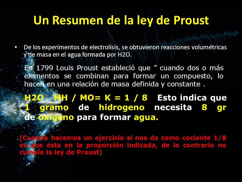 Un Resumen de la ley de Proust