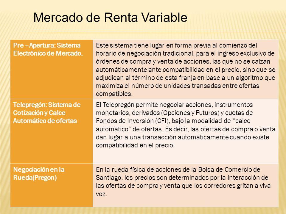 Mercado de Renta Variable