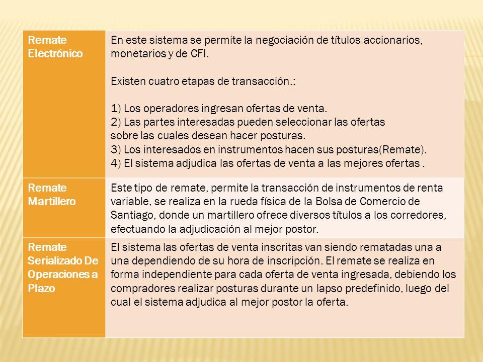 Remate ElectrónicoEn este sistema se permite la negociación de títulos accionarios, monetarios y de CFI.