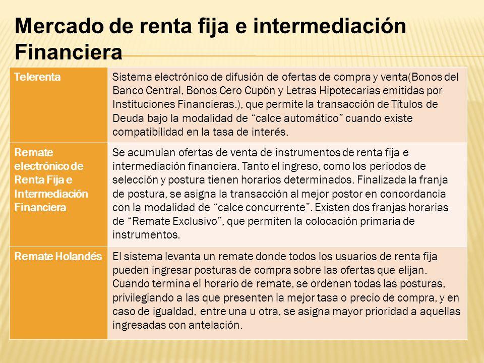 Mercado de renta fija e intermediación Financiera
