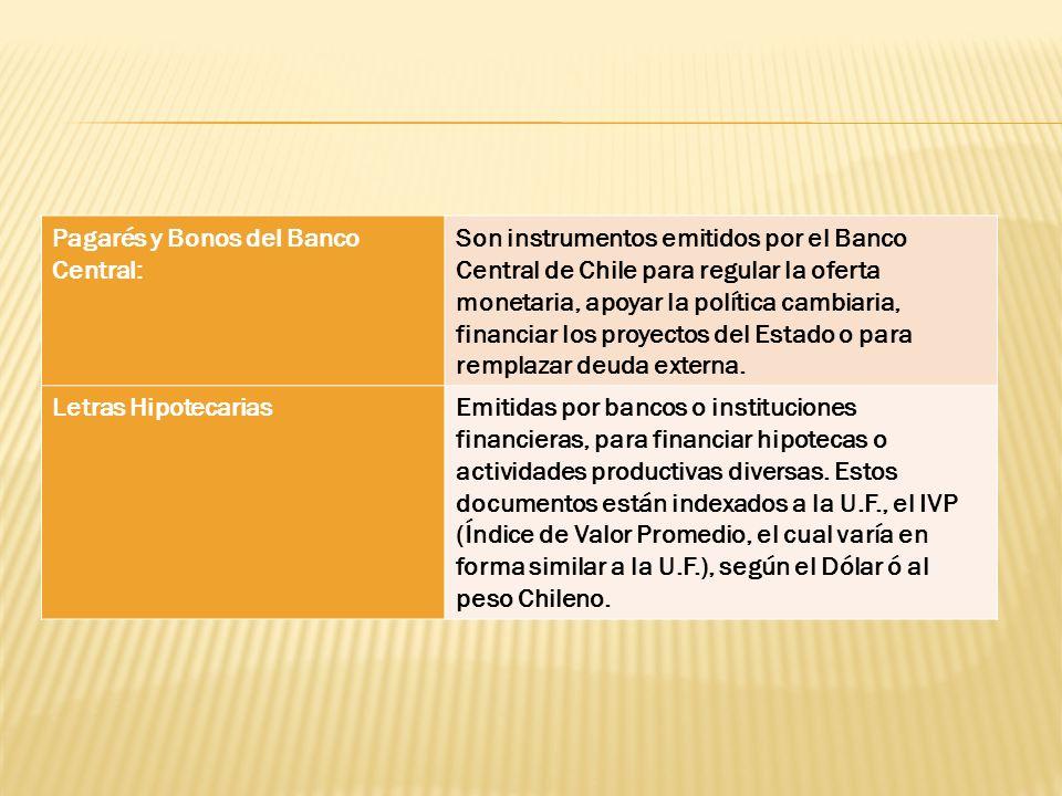 Pagarés y Bonos del Banco Central: