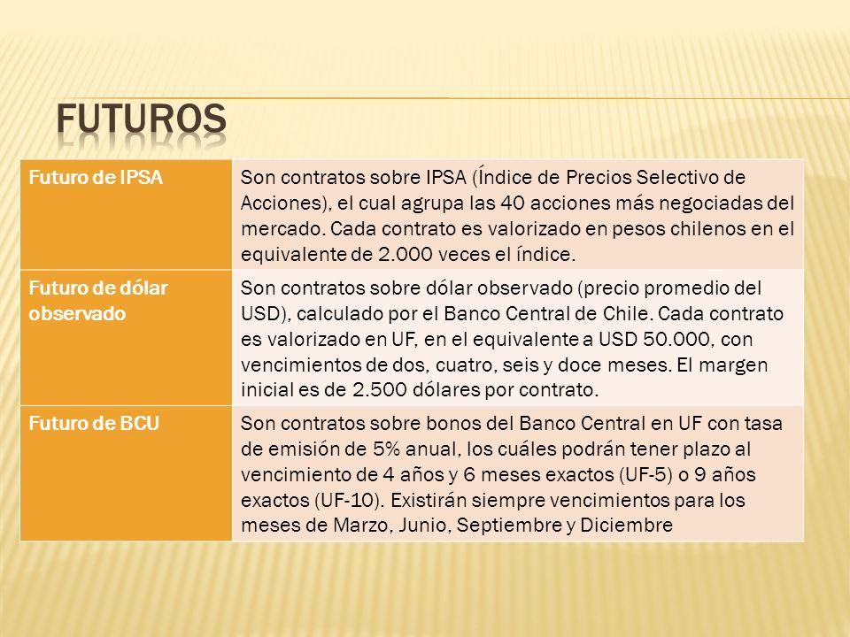 Futuros Futuro de IPSA.