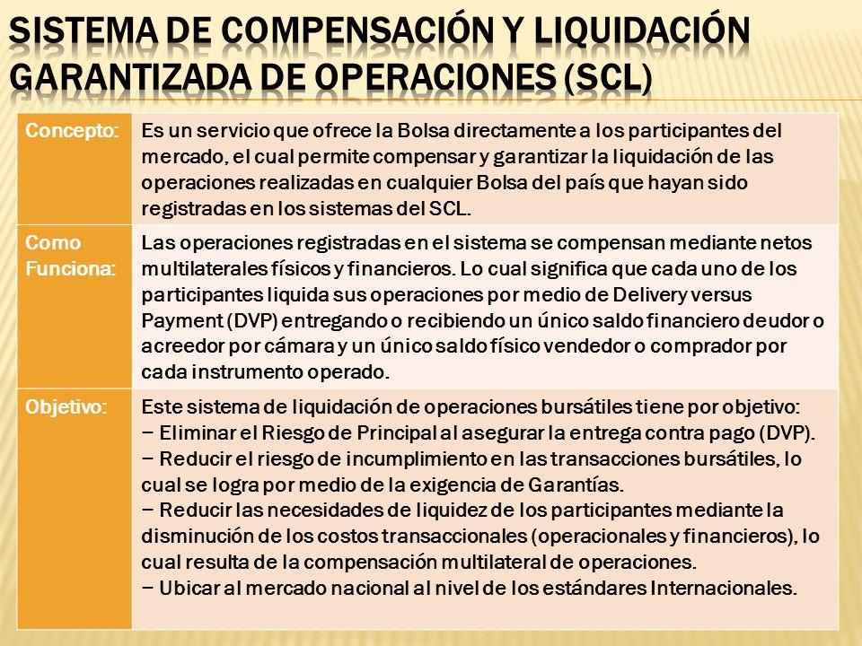 Sistema de Compensación y Liquidación Garantizada de Operaciones (SCL)