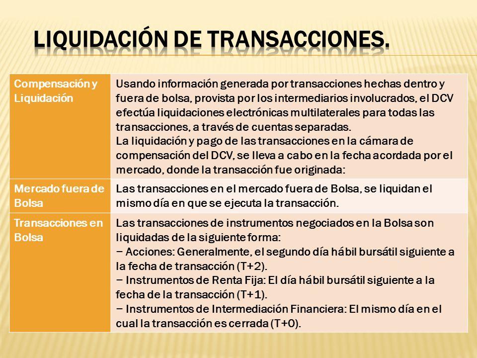 Liquidación de Transacciones.