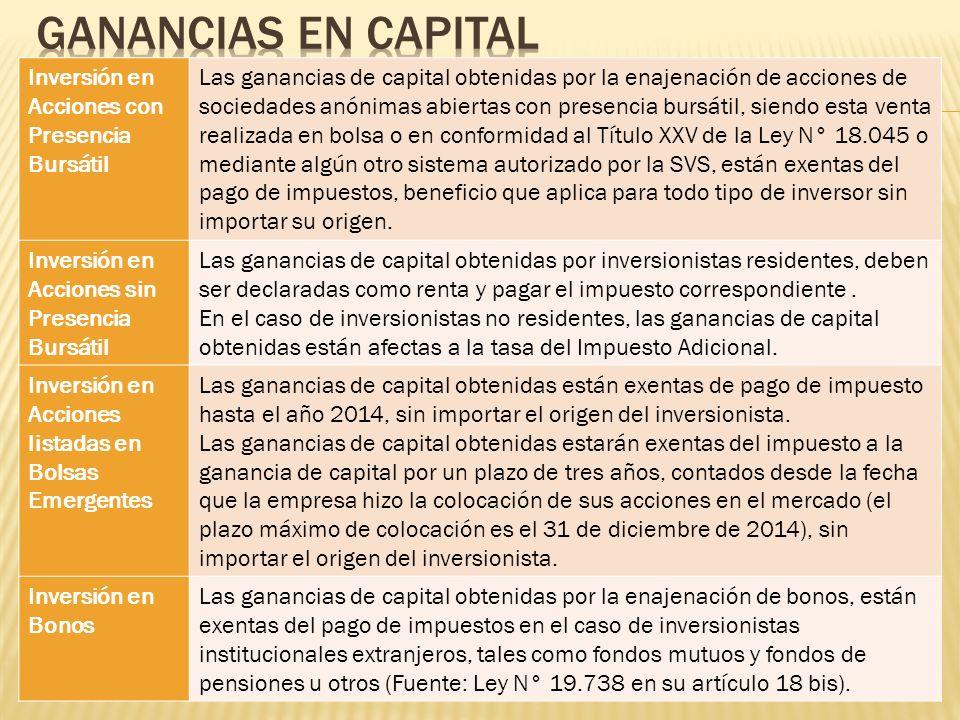 Ganancias en capital Inversión en Acciones con Presencia Bursátil