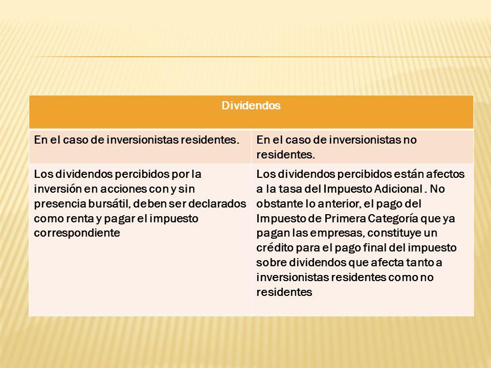 Dividendos En el caso de inversionistas residentes. En el caso de inversionistas no residentes.