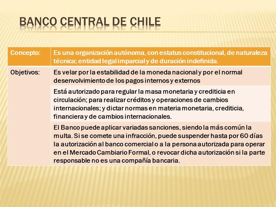 Banco Central de Chile Concepto: